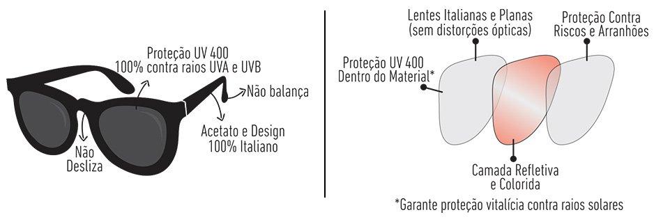 Óculos de Sol HUPI Bondi Preto- Lente Verde Escuro.